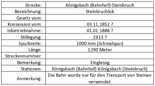 Königsbacher Steinbruchlok