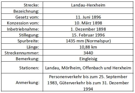 Landau - Herxheim